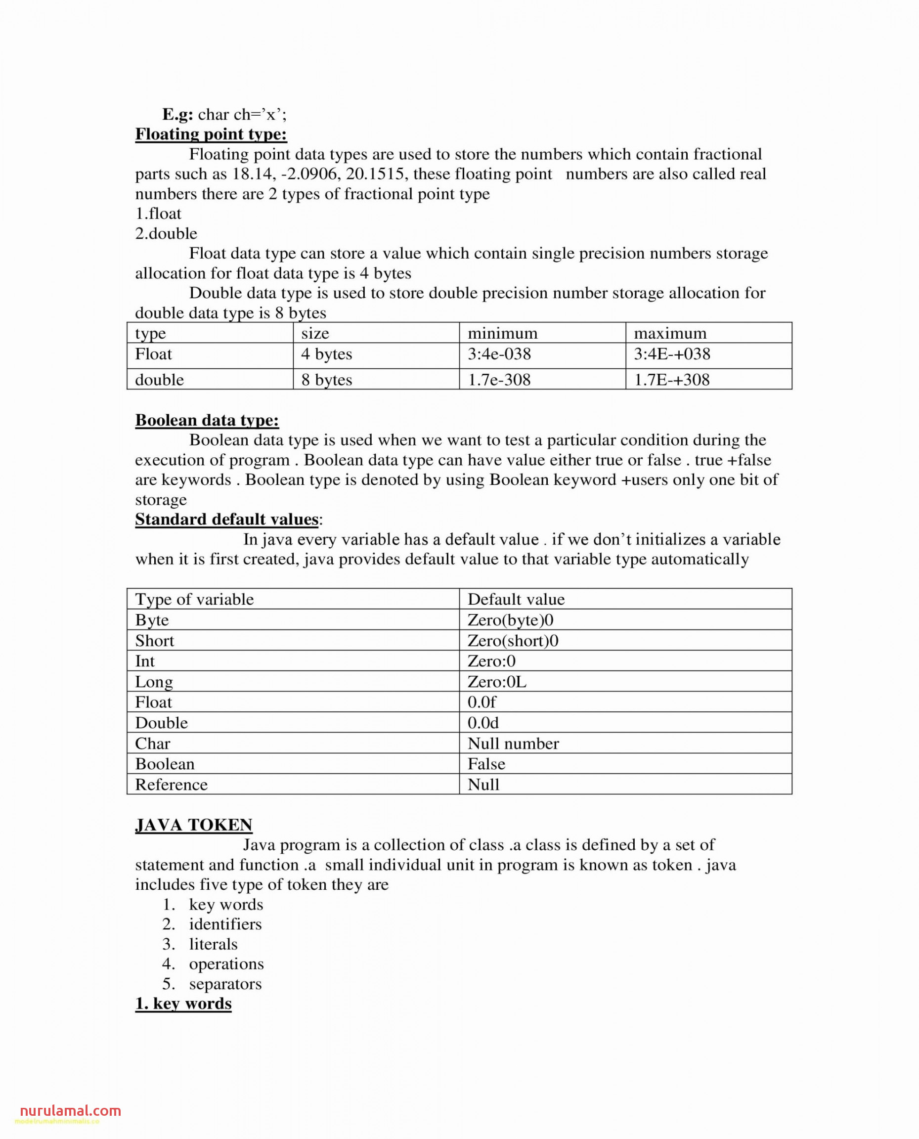 Kindergarten Vocabulary Worksheets