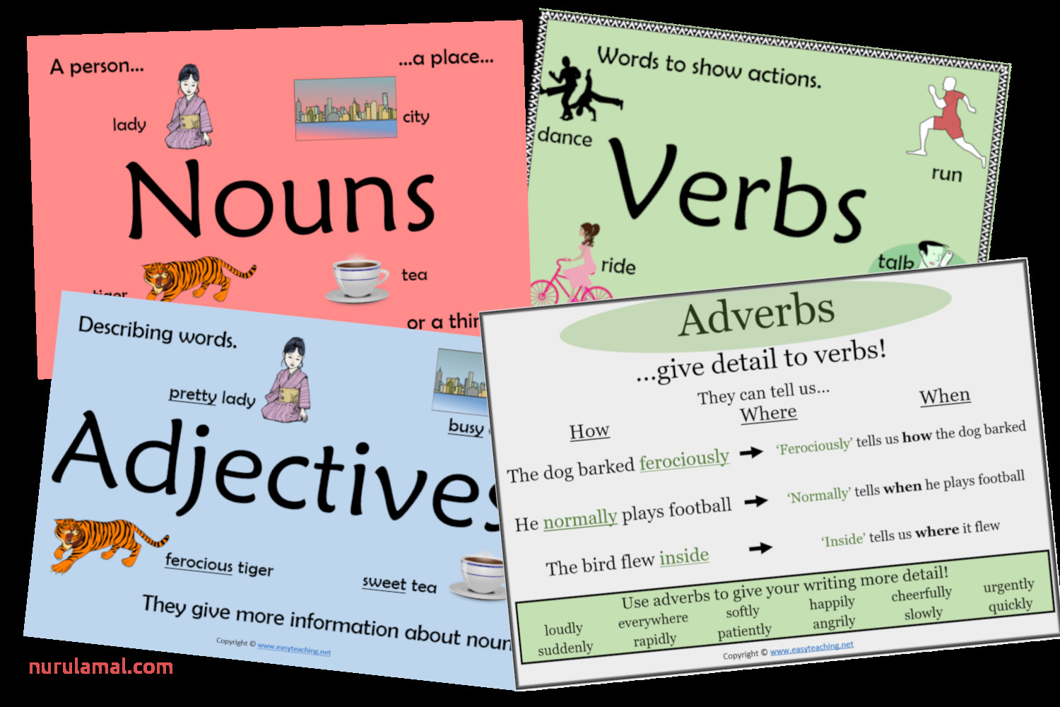 High School Grammar Worksheets Pronouns Printables