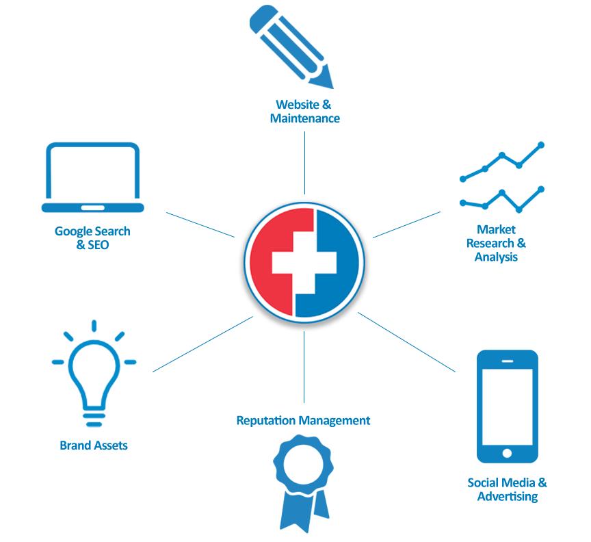 Nutex-Health-Services-Diagram