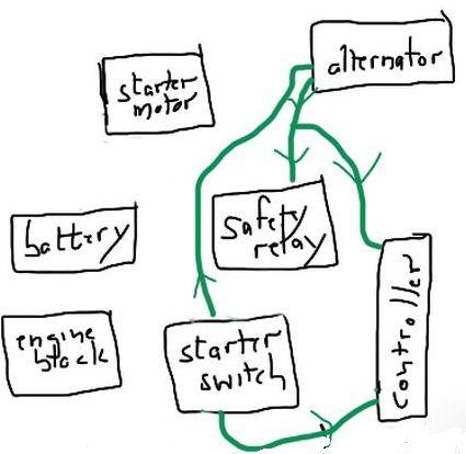 alternatora?resize=425%2C414 takeuchi electrical starting problems takeuchi tl130 wiring diagram at webbmarketing.co