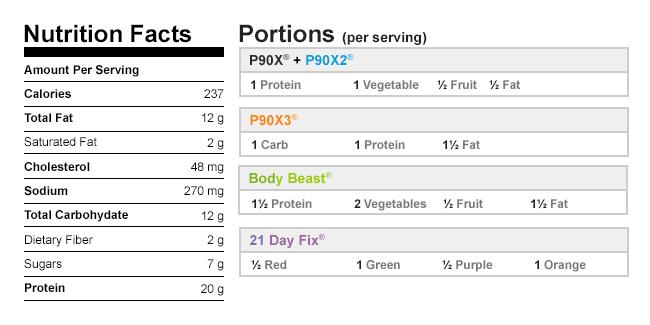 NutritionalData-MustardChickenandSpinachSaladMasonJar_b7sivn