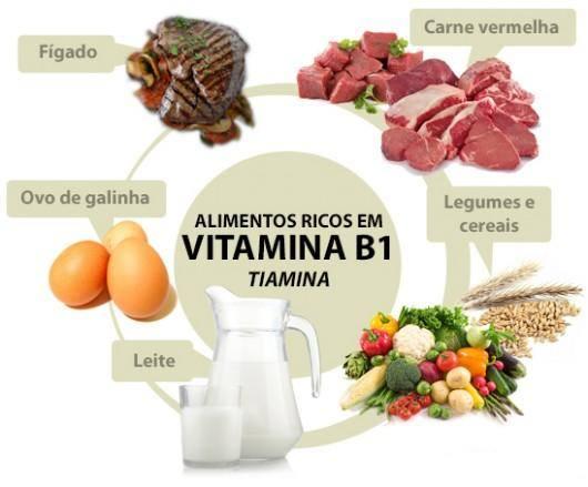 tiamina ou vitamina B1