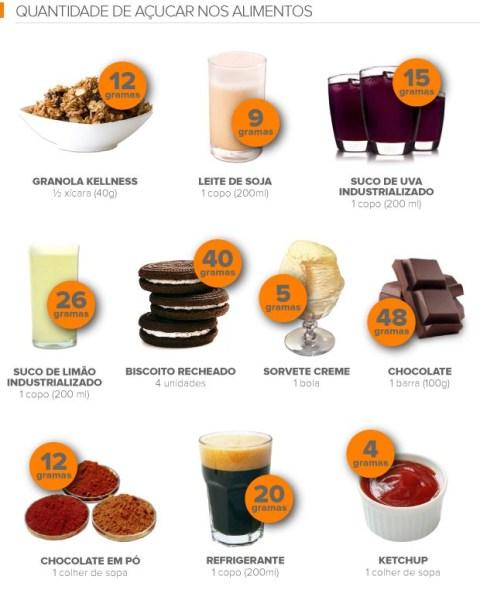 açúcar_nos_alimentos