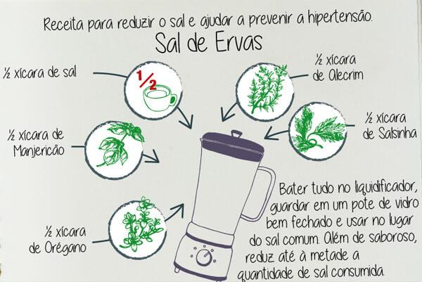 sal-de-ervas