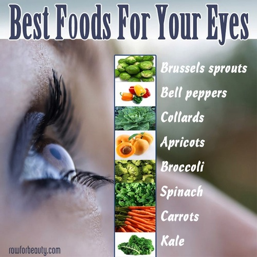 Health-food-for-eyes