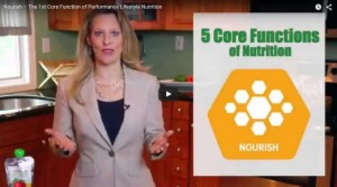 The 5 core functions of Performance Lifestyle Nutrition by John Allen Mollenhauer