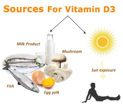 surse-de-vitamina-d-1