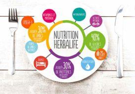 5 Conseils pour bien manger