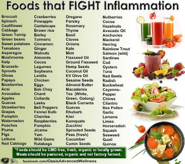 How Do You Start an Anti-Inflammatory Diet? - Nutrition in ...