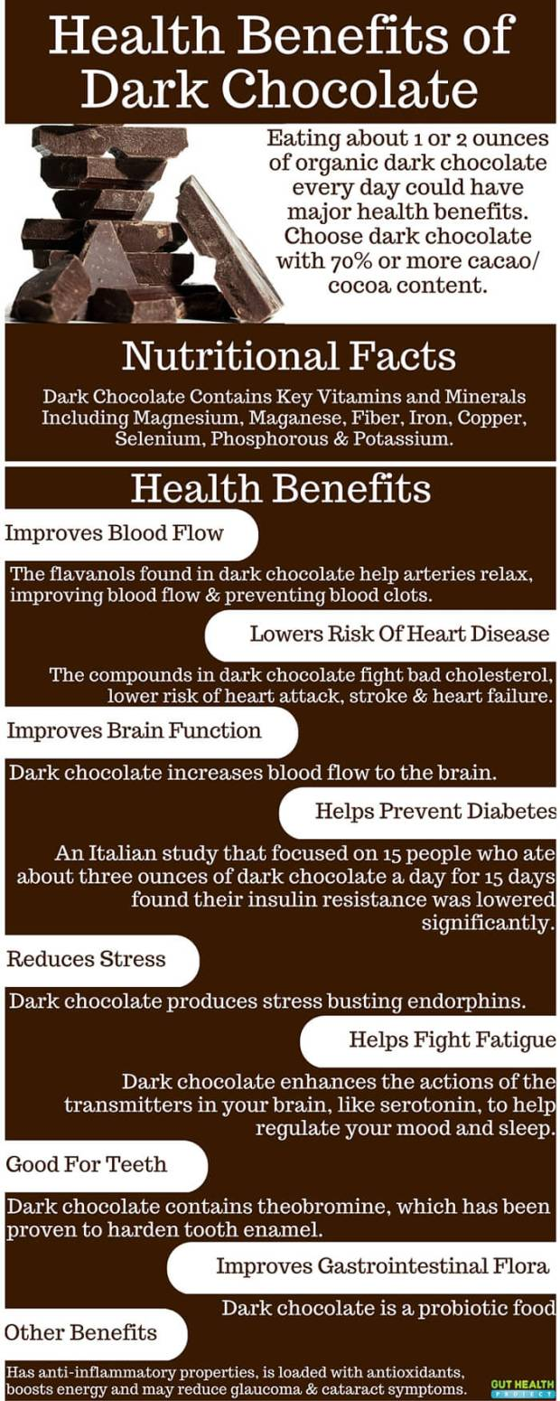 Chart with chocolate health benefits.