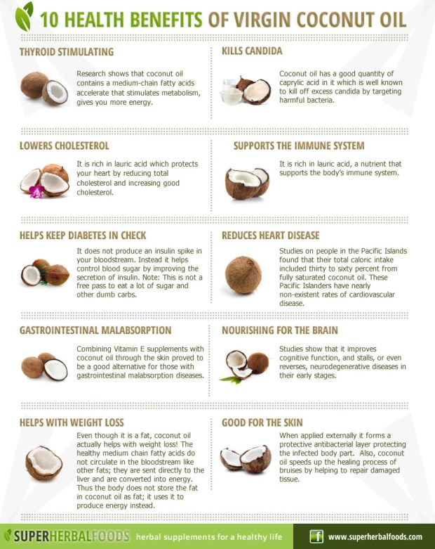 Chart with many coconut oil health benefits.