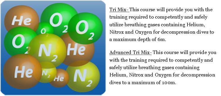 tri mix with info