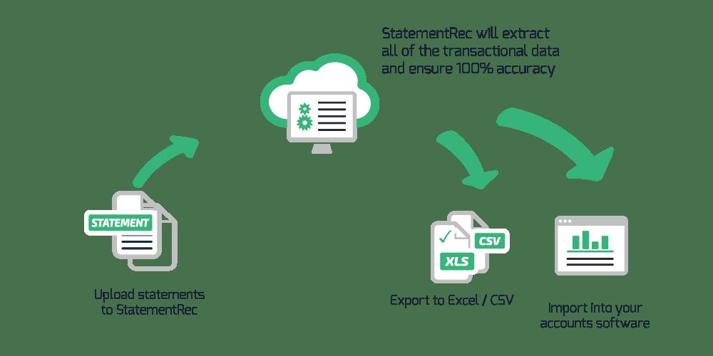 statementrec-infographic