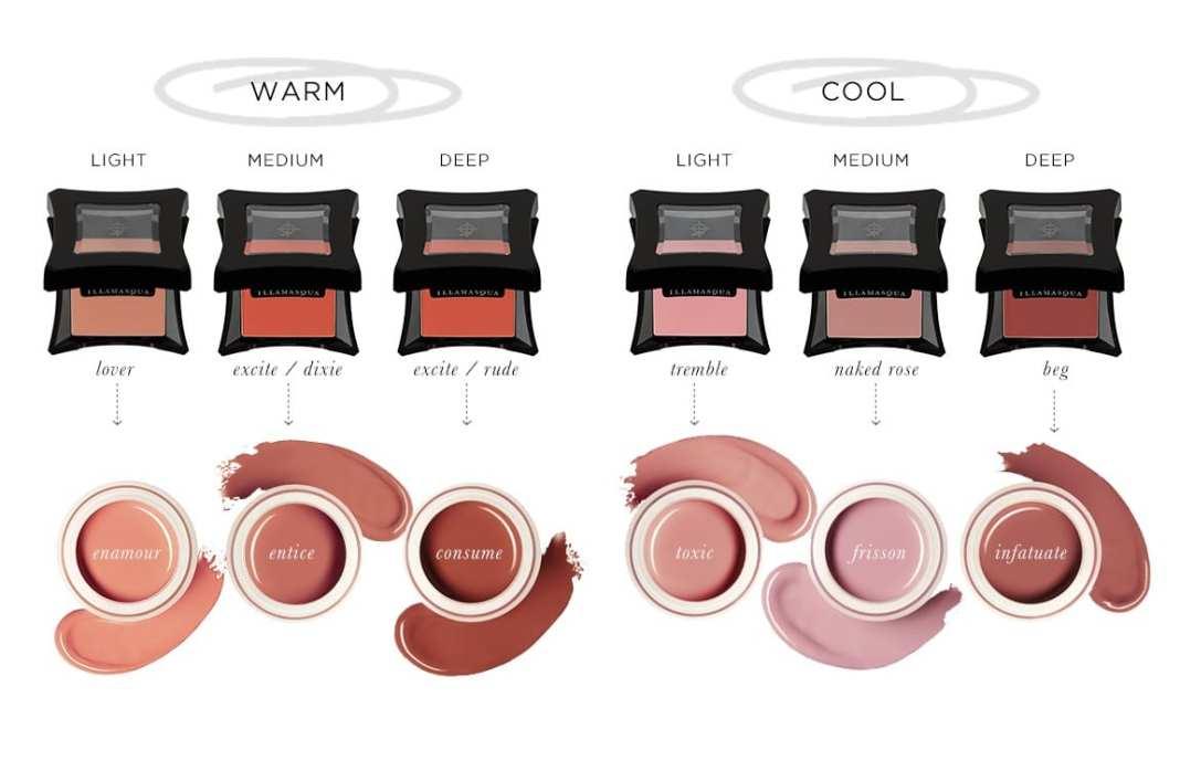 tutorial Illamasqua Colour Veil Jelly Blusher