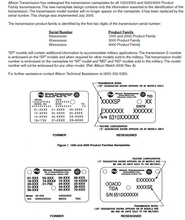 AllisonTag4 allison 2000 transmission wiring harness diagram on allison allison 3000 wiring harness at bayanpartner.co
