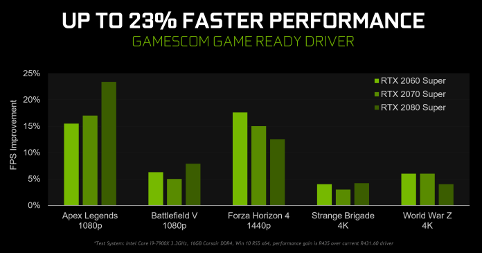 Gamers Discussion Hub gamescom-2019-geforce-game-ready-driver-faster-performance 7 Quick Nvidia Control Panel Setting to  Boost Your Performance