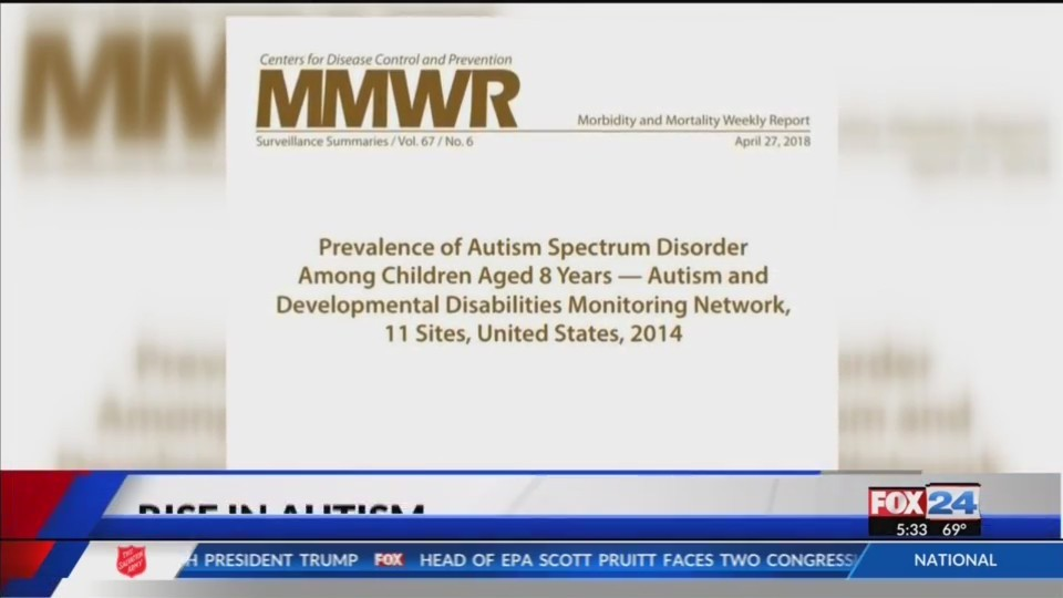 Study shows Autism prevalence increases: Now 1 in 59 US children (FOX 24)