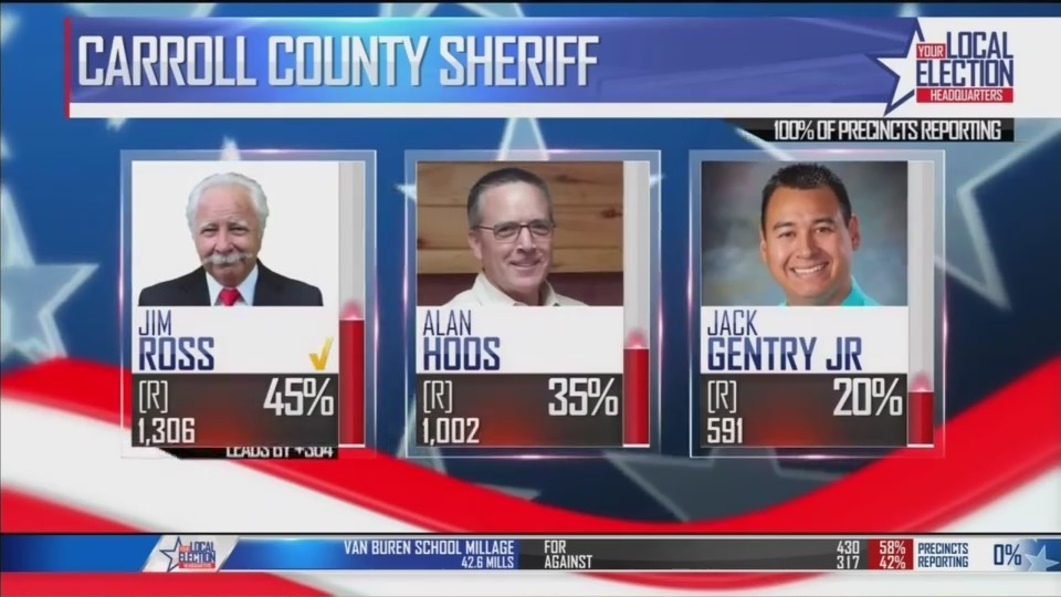 Carroll_County_Sheriff_and_Judge_Race_Wi_0_20180523184153