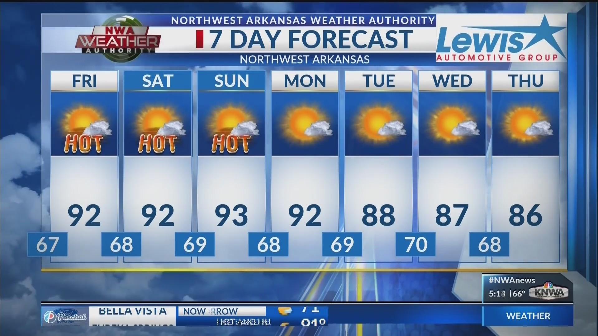 KNWA and Fox24 Weather