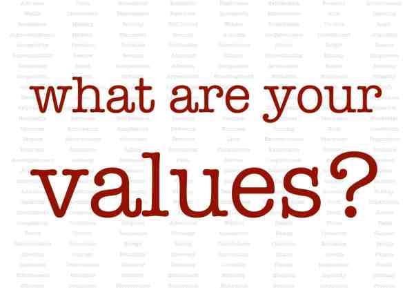 What Are Your Values? Poster