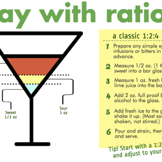 Sour-Cocktails-Ratio2