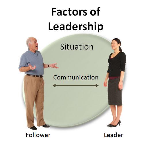 Leadership Factors
