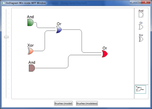 GoDiagram Winforms Samples