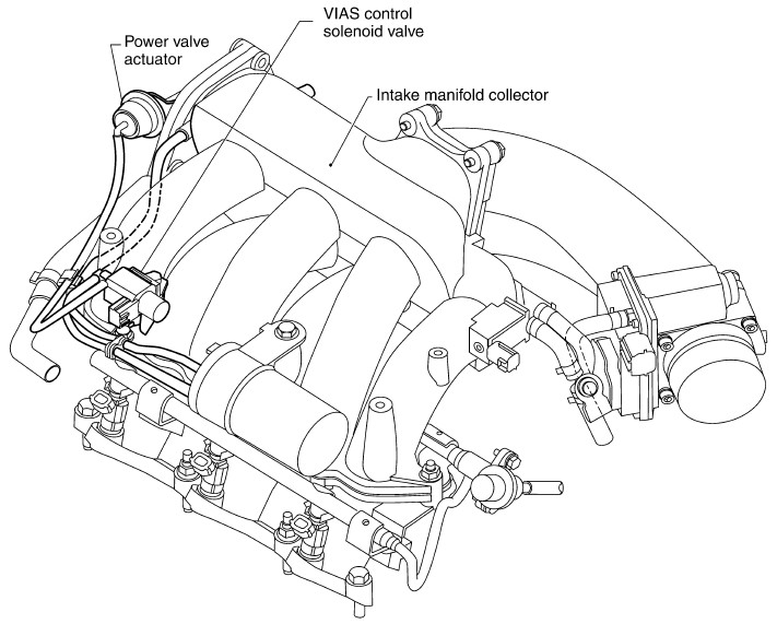 Diagram 1993 Infiniti J30 Engine Diagram