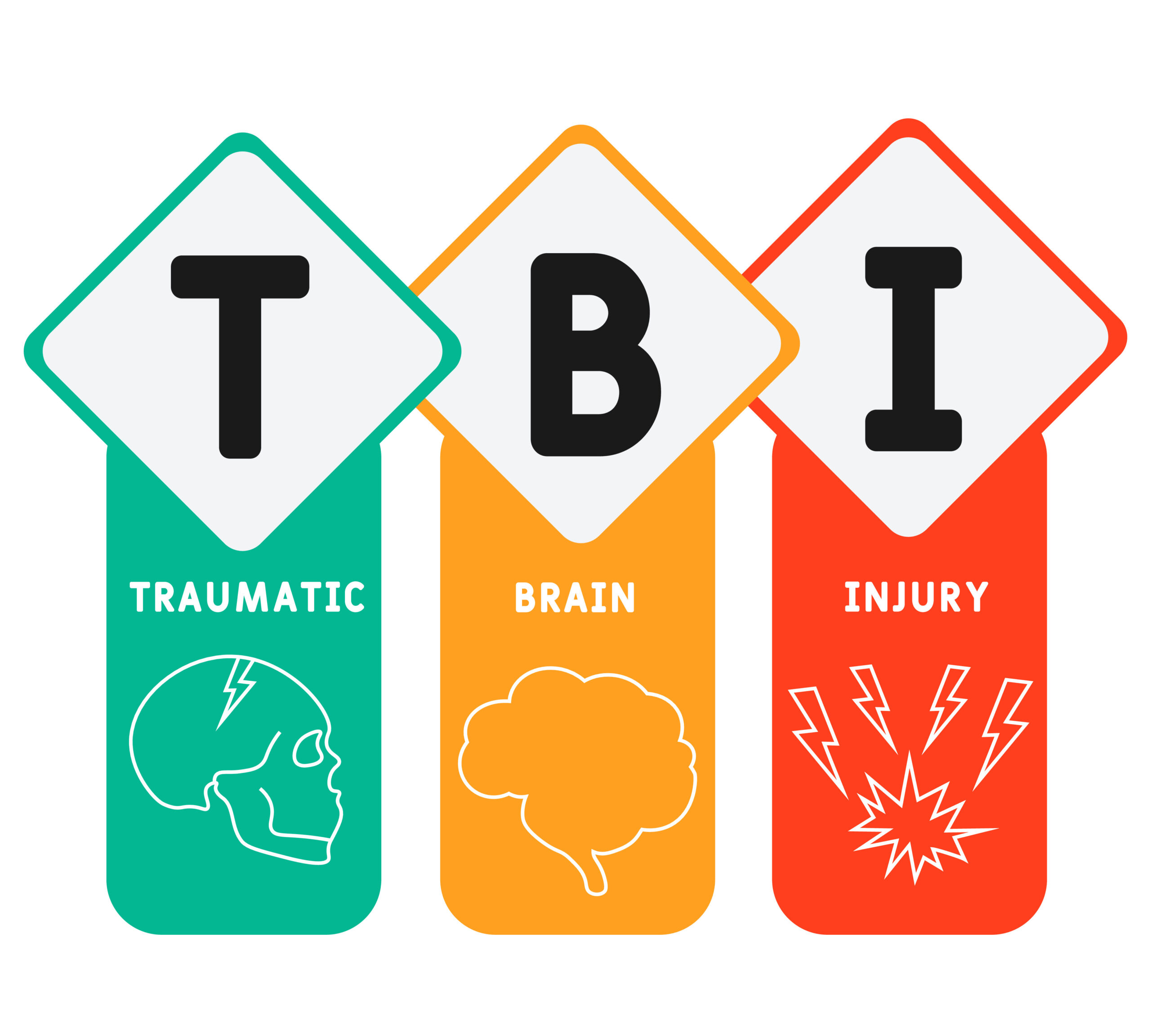 Preventing Traumatic Brain Injury