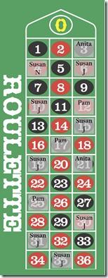 roulette board sept29