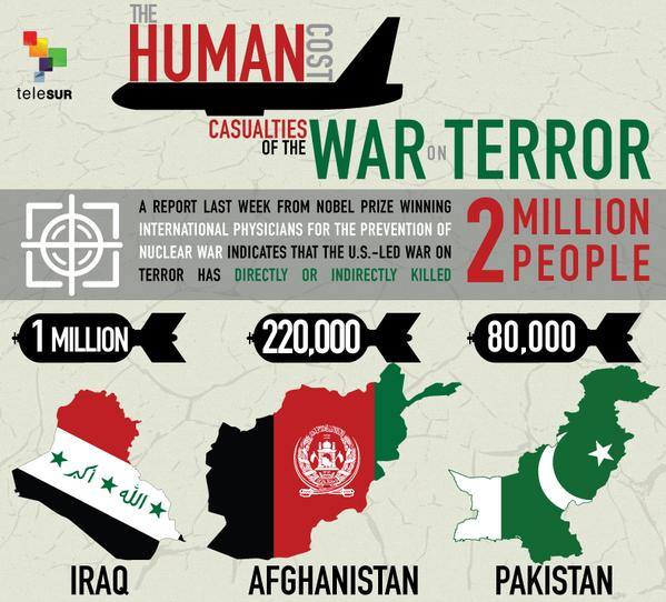 Image result for kriget i irak och afghanistan