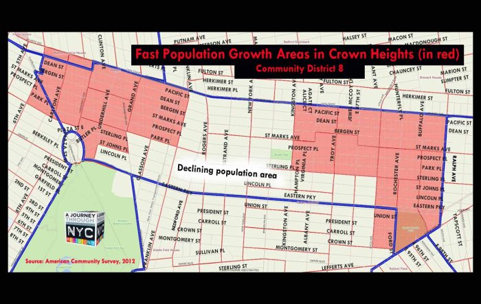Fast Population Growth Areas in Crown Heights, Brooklyn