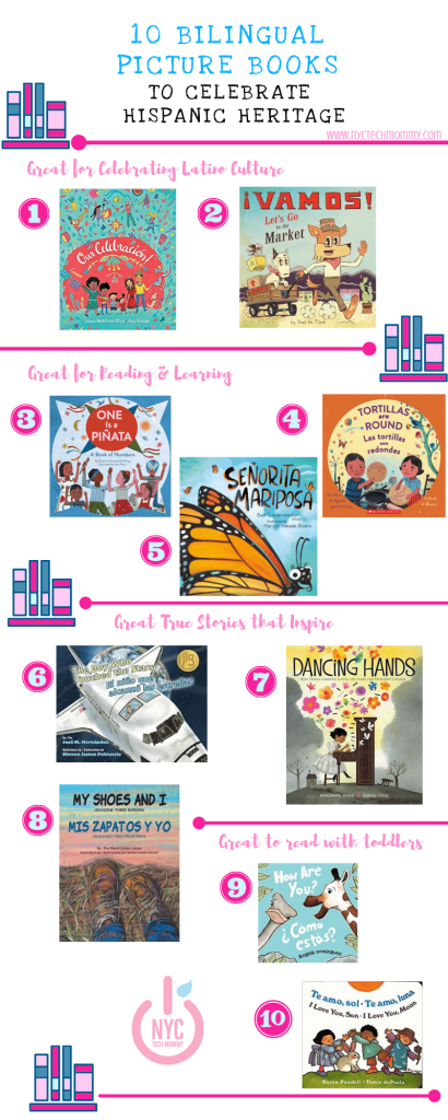 Here's a great list of bilingual picture books to help you and your little ones celebrate our Latino culture and learn our Spanish language!  #bilingualbooks #booksforkids #bilingualkids #Latinx