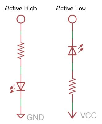 Logika LED