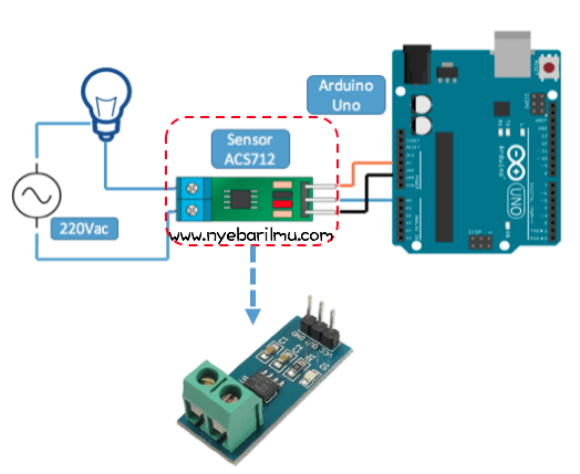 Tutorial mengakses sensor arus acs712