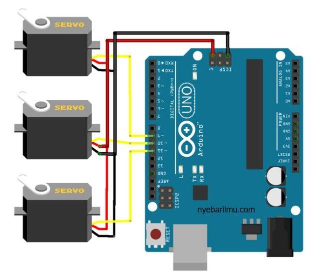 servo multiple arduino