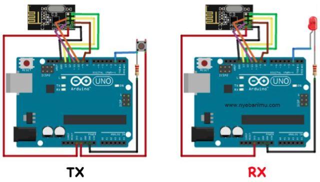 Cara Mengakses Module Wireless Nrf24l01 Menggunakan Arduino