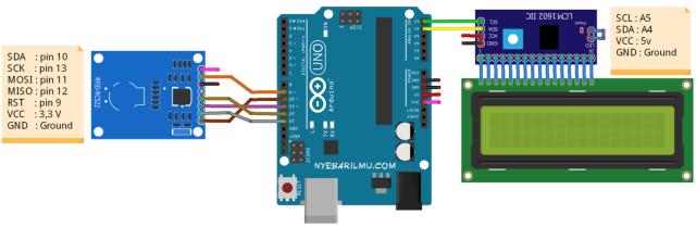 Mengakses RFID RF522 menggunakan arduino dan LCD 16x2