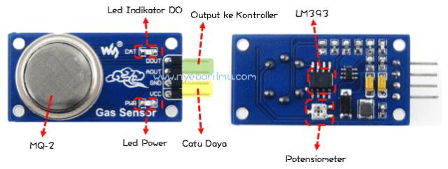 Bagian - bagian penting dari module sensor gas mq2