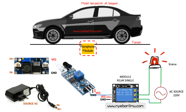 Penerapan Sensor line Proximity