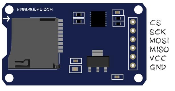 PIN Module MICRO SD
