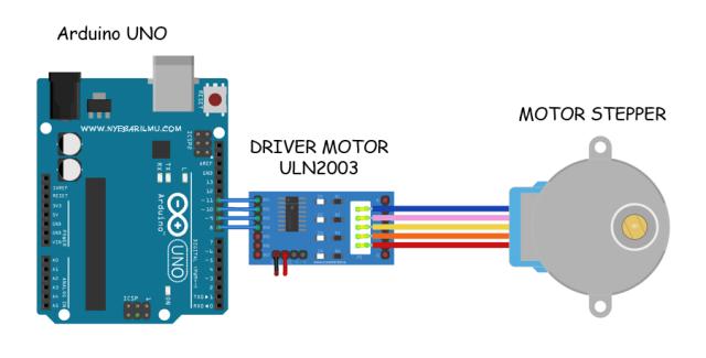 Tutorial arduino mengakses motor stepper sederhana