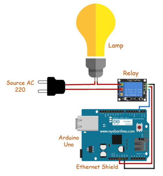 Home Automation web server using Arduino and Ethernet shield