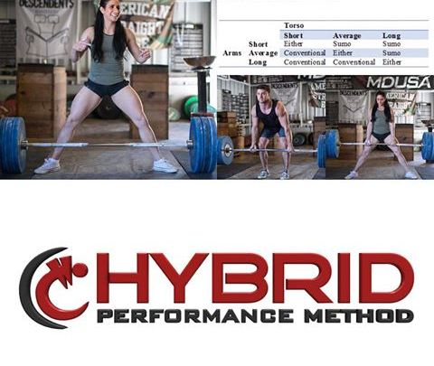 Nouvelle programmation : Hybrid Performance … semaine 1 !!!