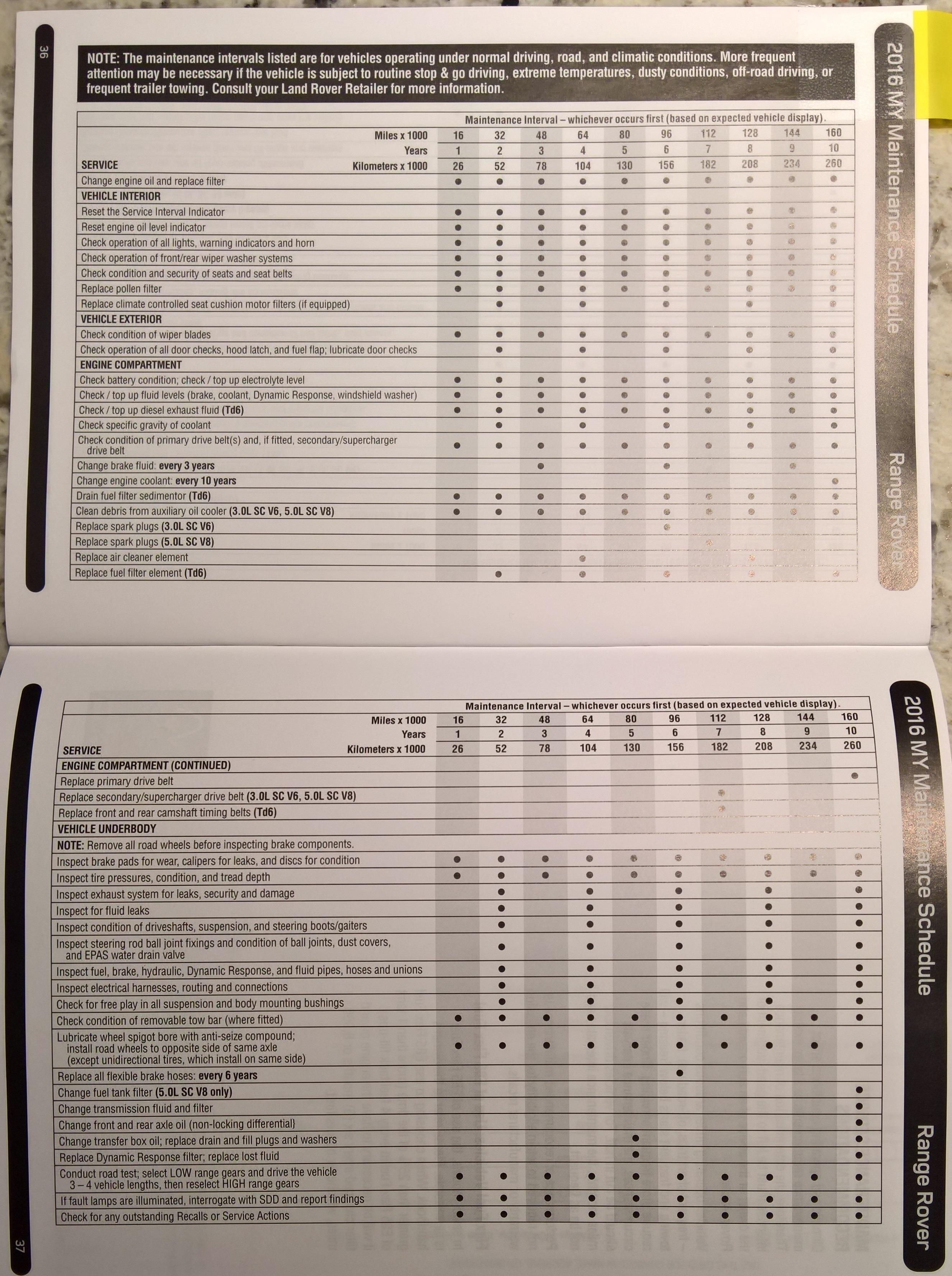 Maintenance Schedule