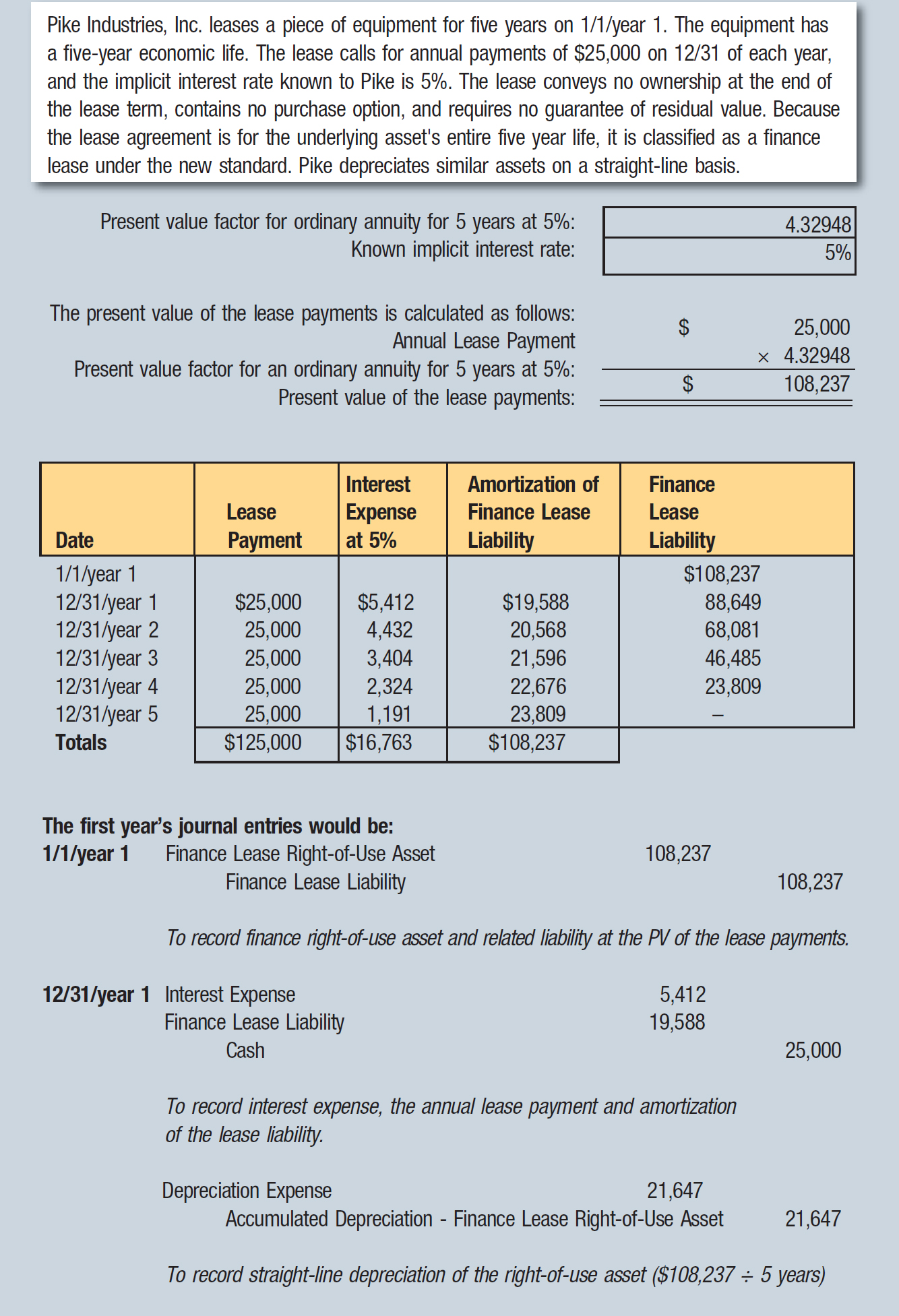 Practical Cash Flow Worksheet