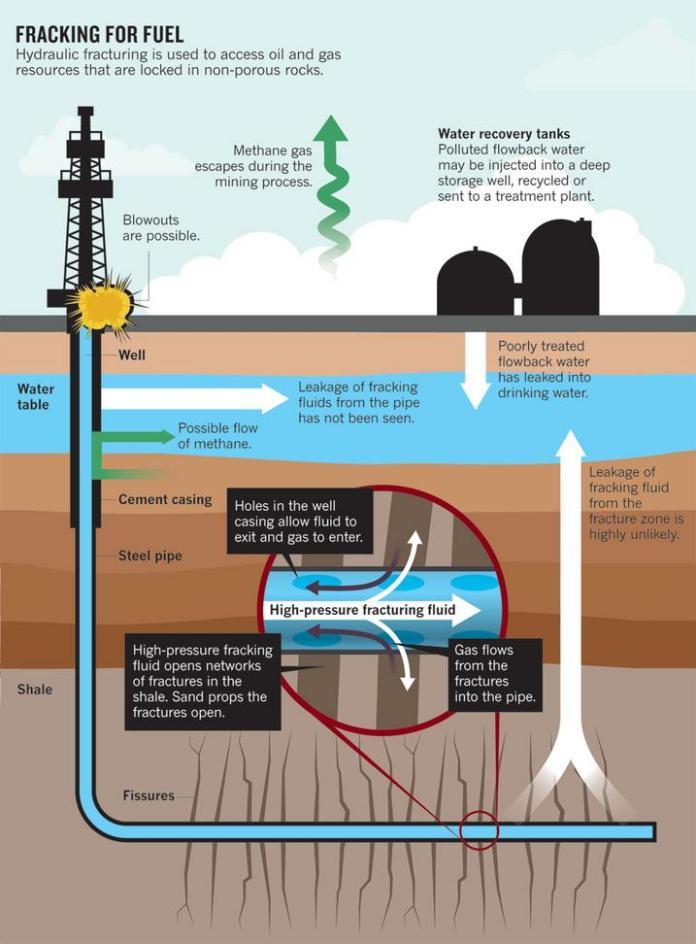 fracking_wells_western_wyoming-v3_717