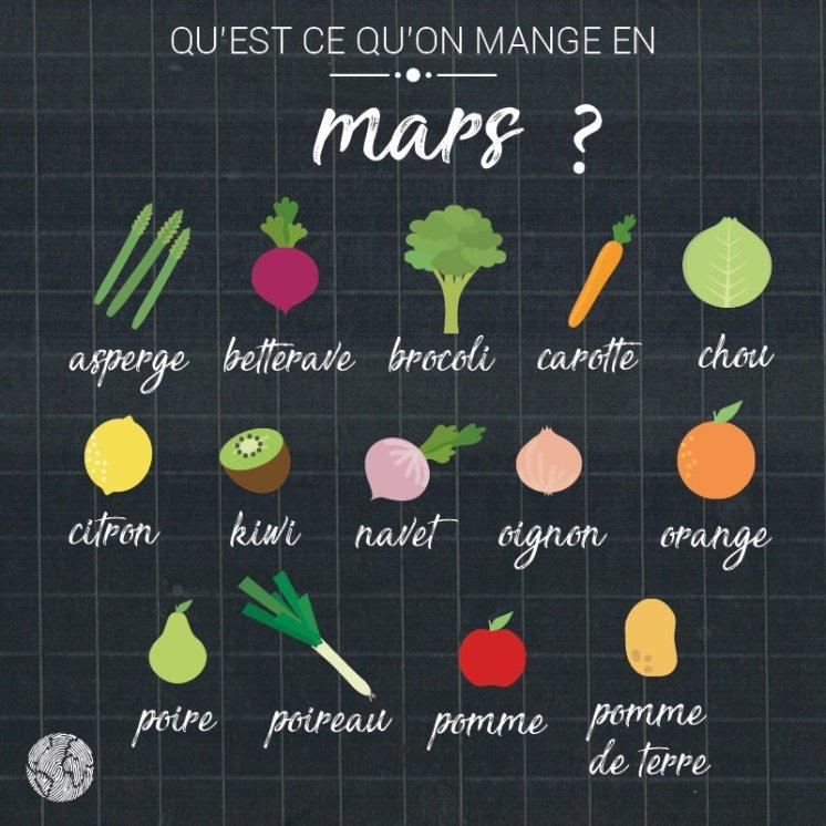 Que manger en mars ?