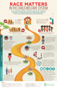 Download the Race Matters Infographic