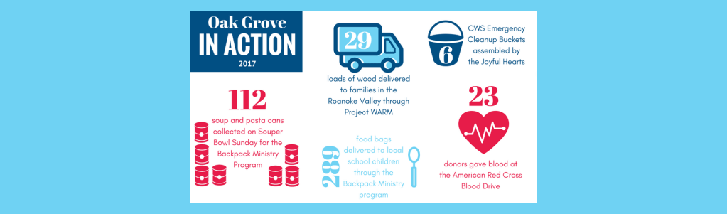 Oak Grove Community Involvement Infographic